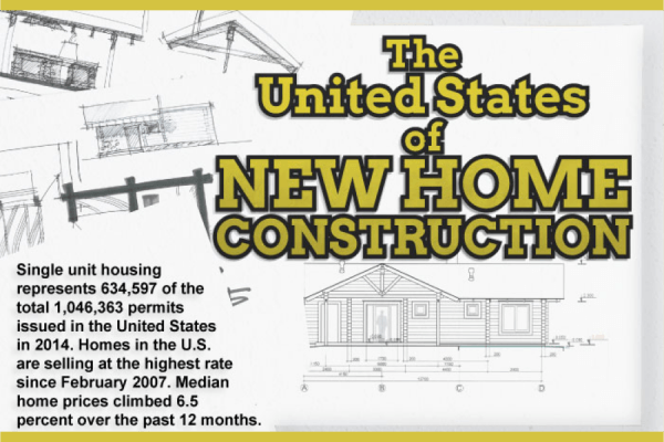 new-home-construction